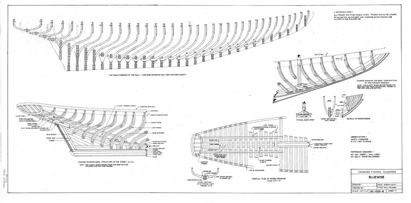 bn7 the schooner bluenose plans model ship builder