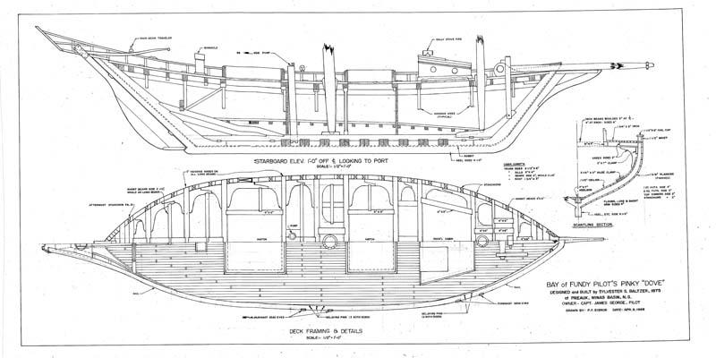 Clc boats uk, wee lassie canoe review, pinky schooner ...