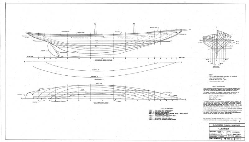 Rc model ship building plans, liveaboard boats for sale in california, schooner plans drawings