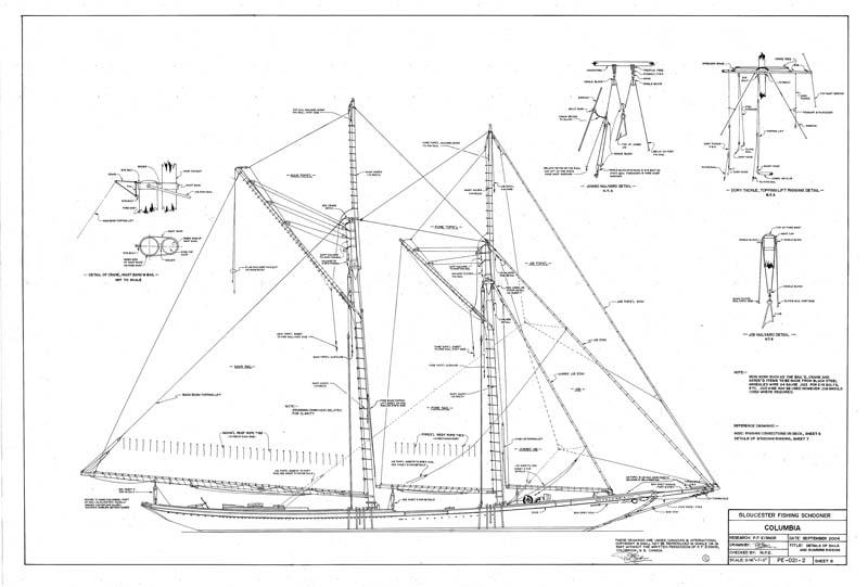 Wooden row boat, model schooner plans, grand banks boats for sale uk, wood sailing ships