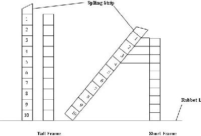 Spilling Strip